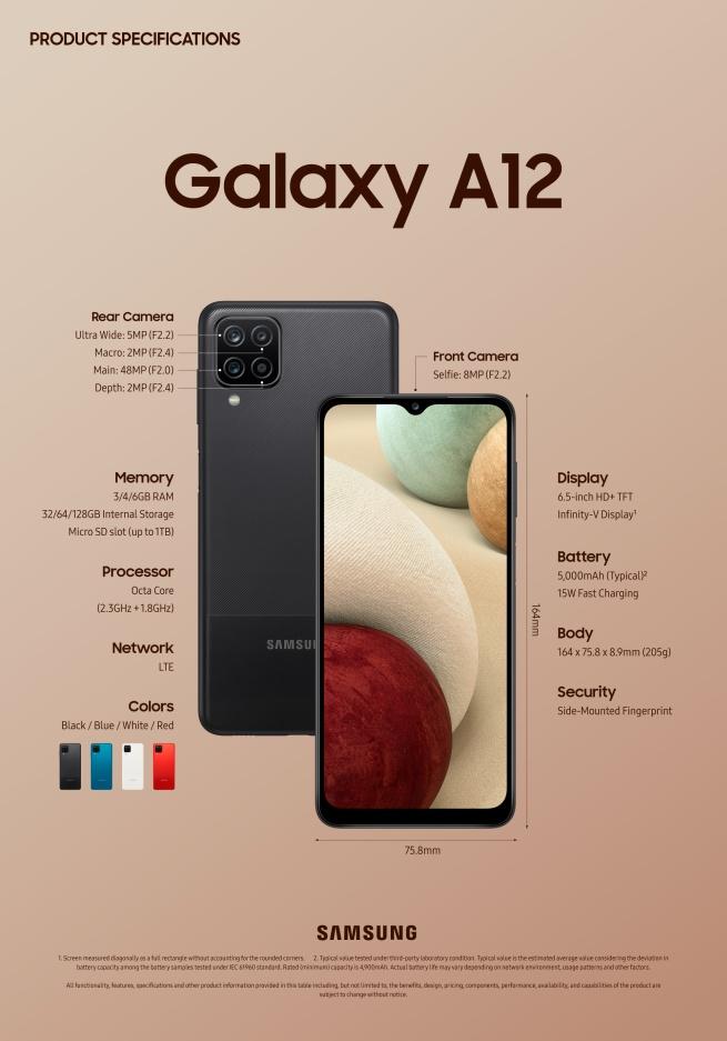 Samsung Galaxy A12, Samsung's new budget phone