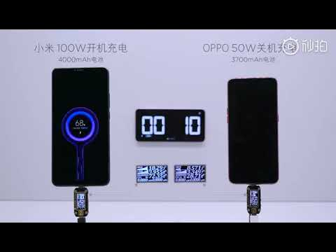 Xiaomi promises a new, ultra fast smartphone charger Super Charge Turbo